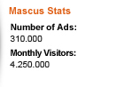 Mascus Stats